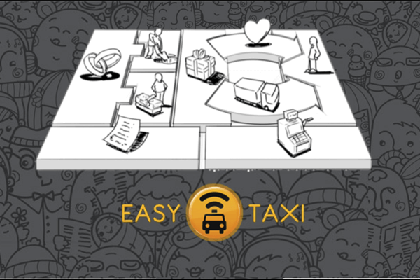 Vantagens e desvantagens da EasyTaxi