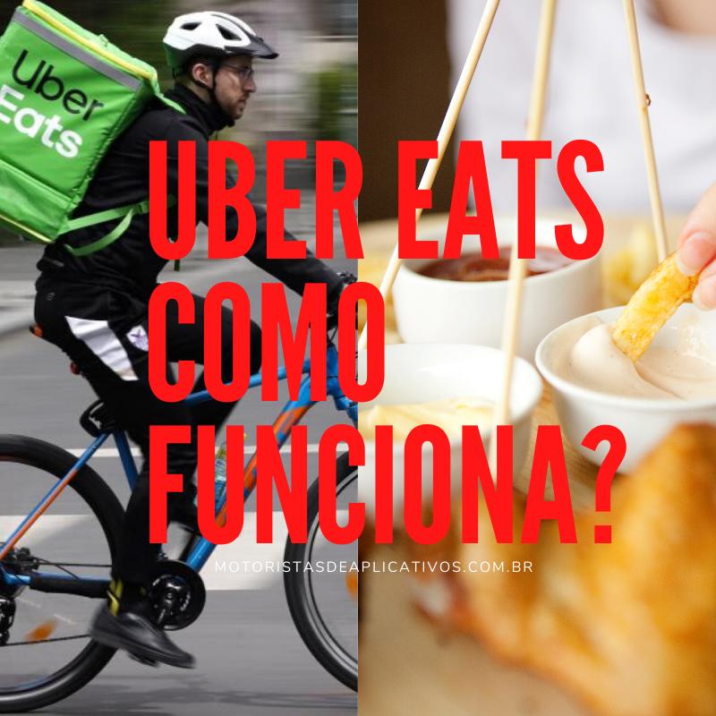 Uber Eats – Como funciona_