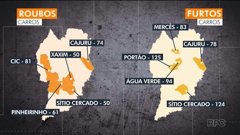 Furtos e Roubos Curitiba